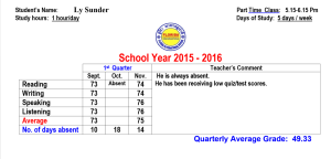 Ly Sunder's Report Card